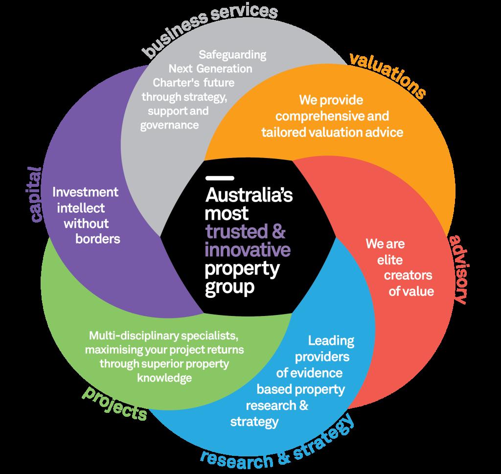 6 Business Units - Transparent Background