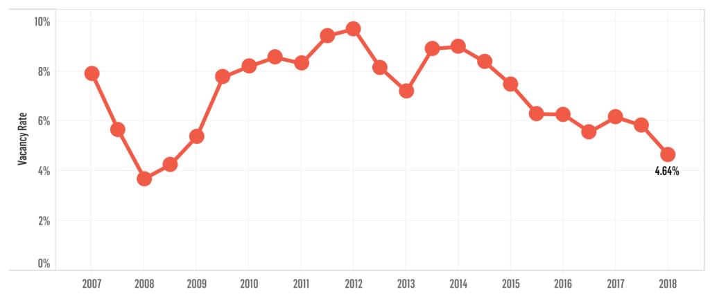 graph 1 asg